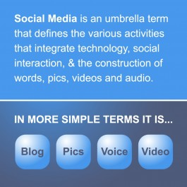 Social media Slide_Definition and 4 boxes