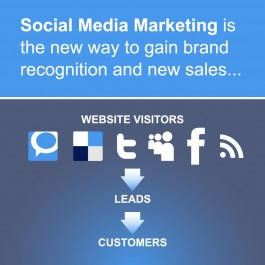 Social media Slide_funnel