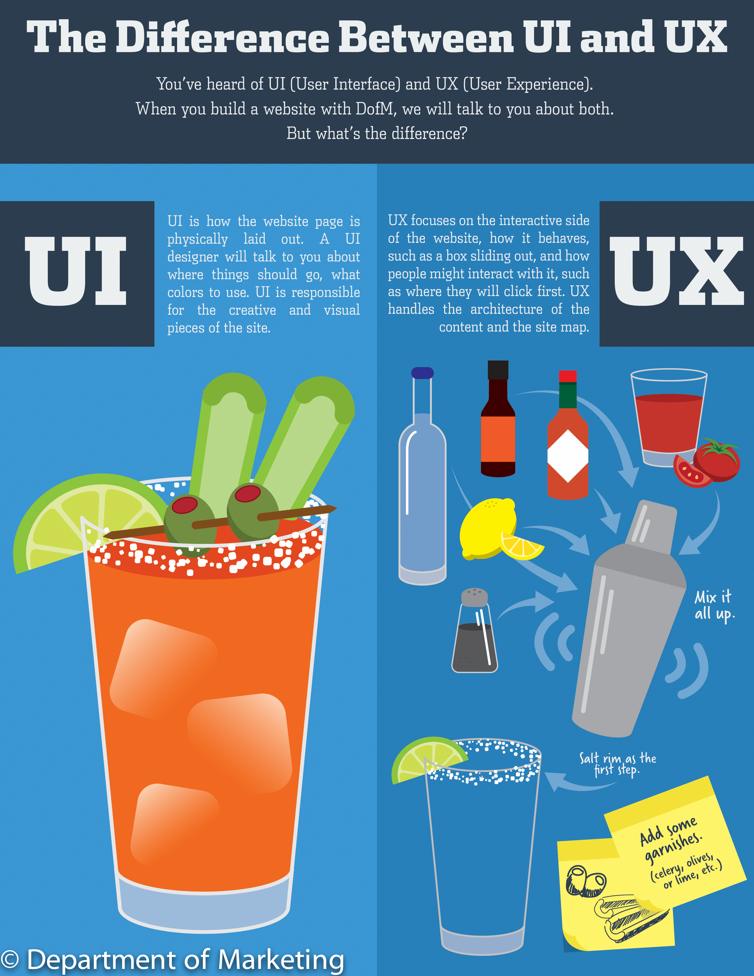Difference Between Good And Bad Web Design