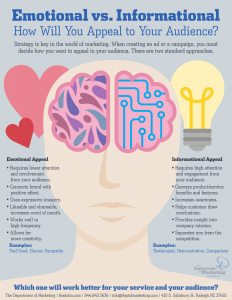 emotional informational appeal infographic