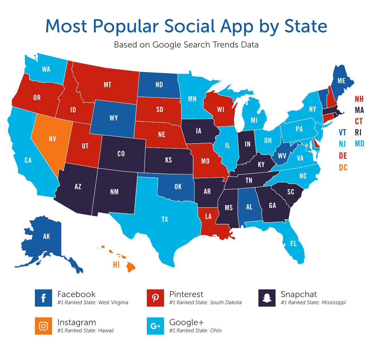 The Changing Landscape of Social Media Apps
