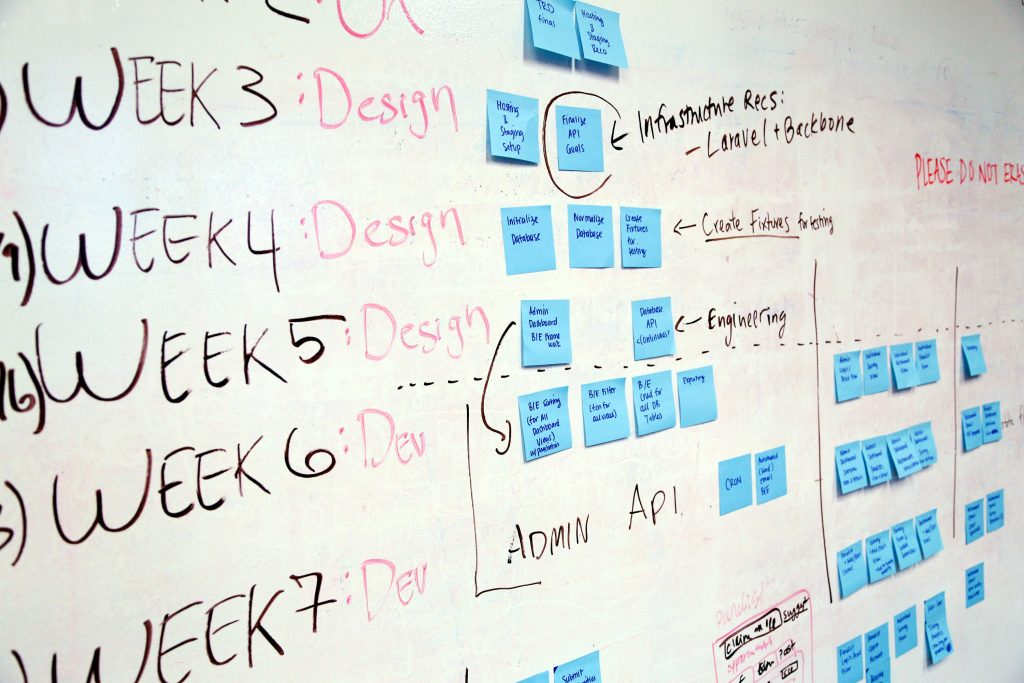 whiteboard with sticky notes to represent project management